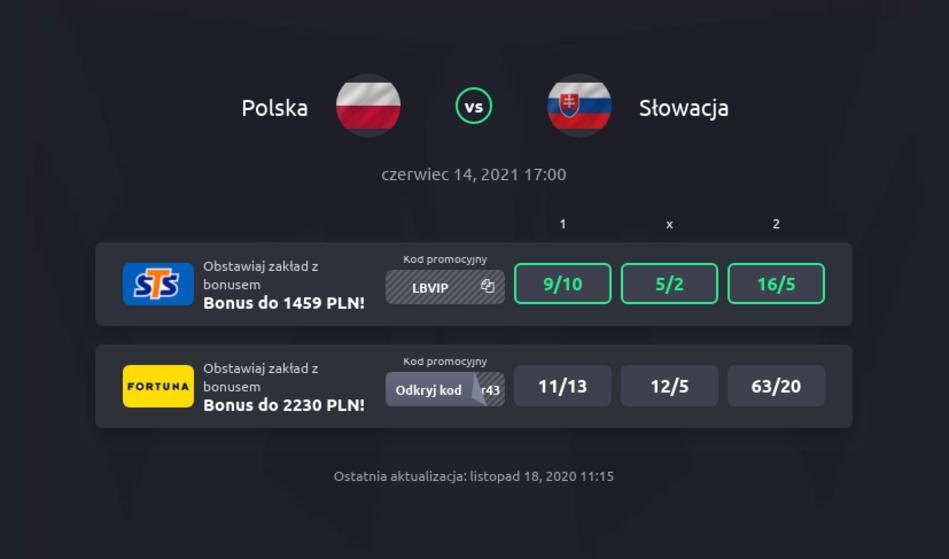 Polska - Słowacja Typy Bukmacherskie