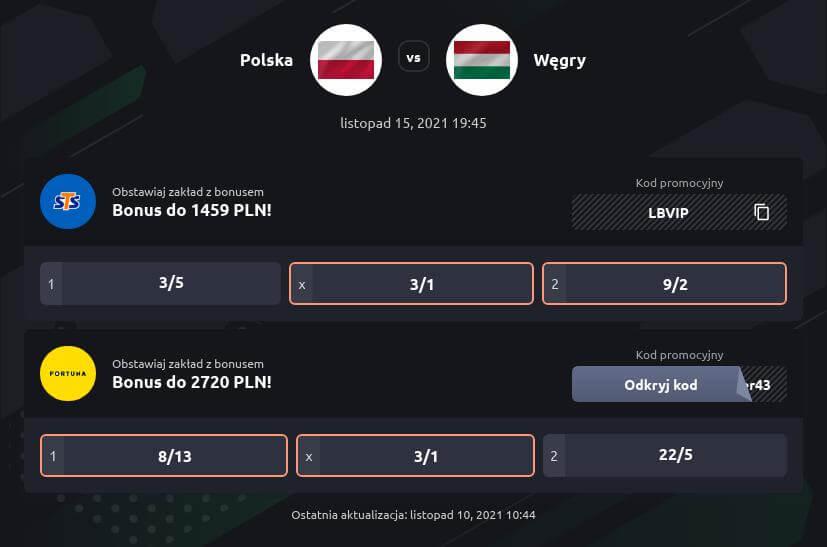 Polska - Węgry Typy Bukmacherskie
