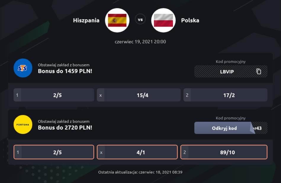 Polska - Hiszpania Typy Bukmacherskie